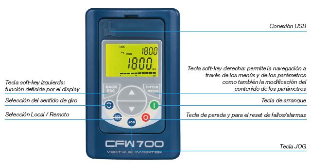 CFW7001